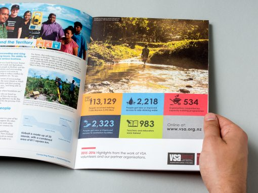 Volunteer Service Abroad Publications